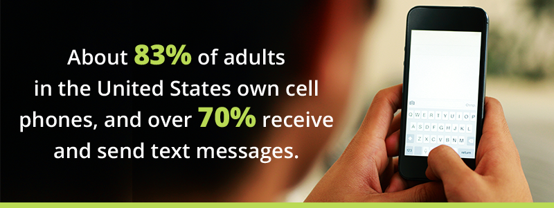 83% of adults in the United States own cell phones and text. Poor spinal alignment while texting can result in chronic neck pain.