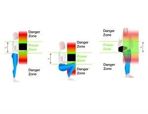 Power Zone Illustration